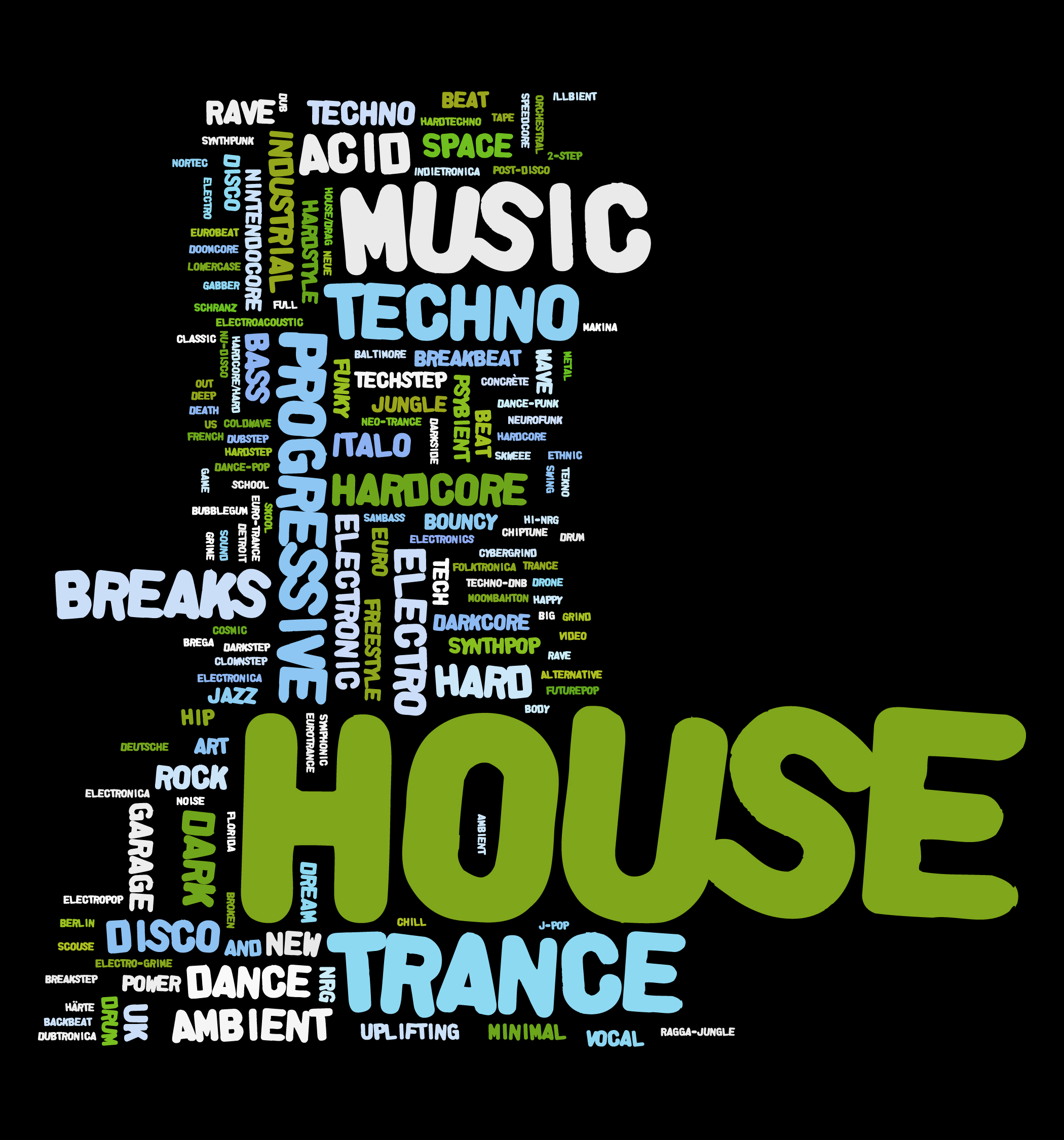 Electronic dance music group tracks for House music dance